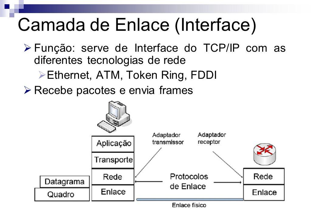 Função: serve de Interface do TCP/IP com as diferentes tecnologias de rede Ethernet, ATM, Token Ring, FDDI Recebe pacotes e envia frames Camada de Enl