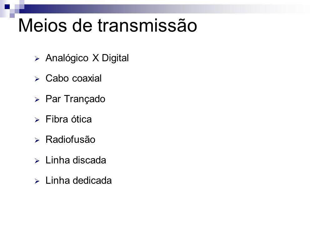 Analógico X Digital Cabo coaxial Par Trançado Fibra ótica Radiofusão Linha discada Linha dedicada Meios de transmissão