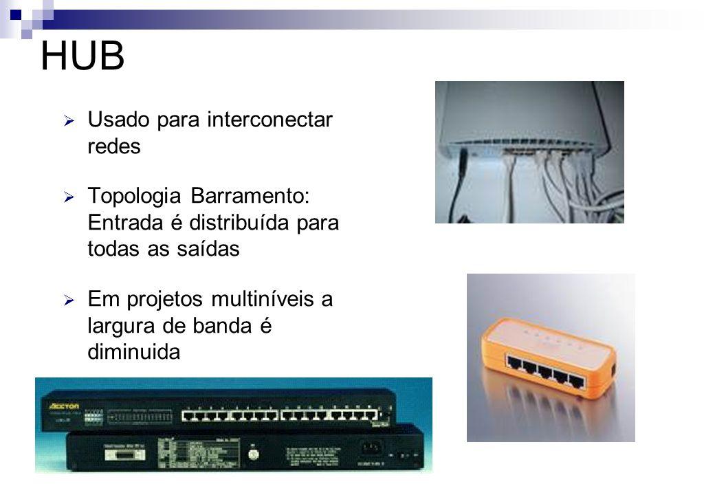Usado para interconectar redes Topologia Barramento: Entrada é distribuída para todas as saídas Em projetos multiníveis a largura de banda é diminuida