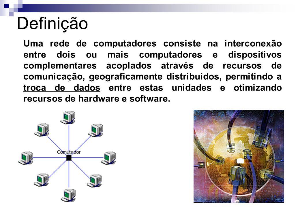 Uma rede de computadores consiste na interconexão entre dois ou mais computadores e dispositivos complementares acoplados através de recursos de comun