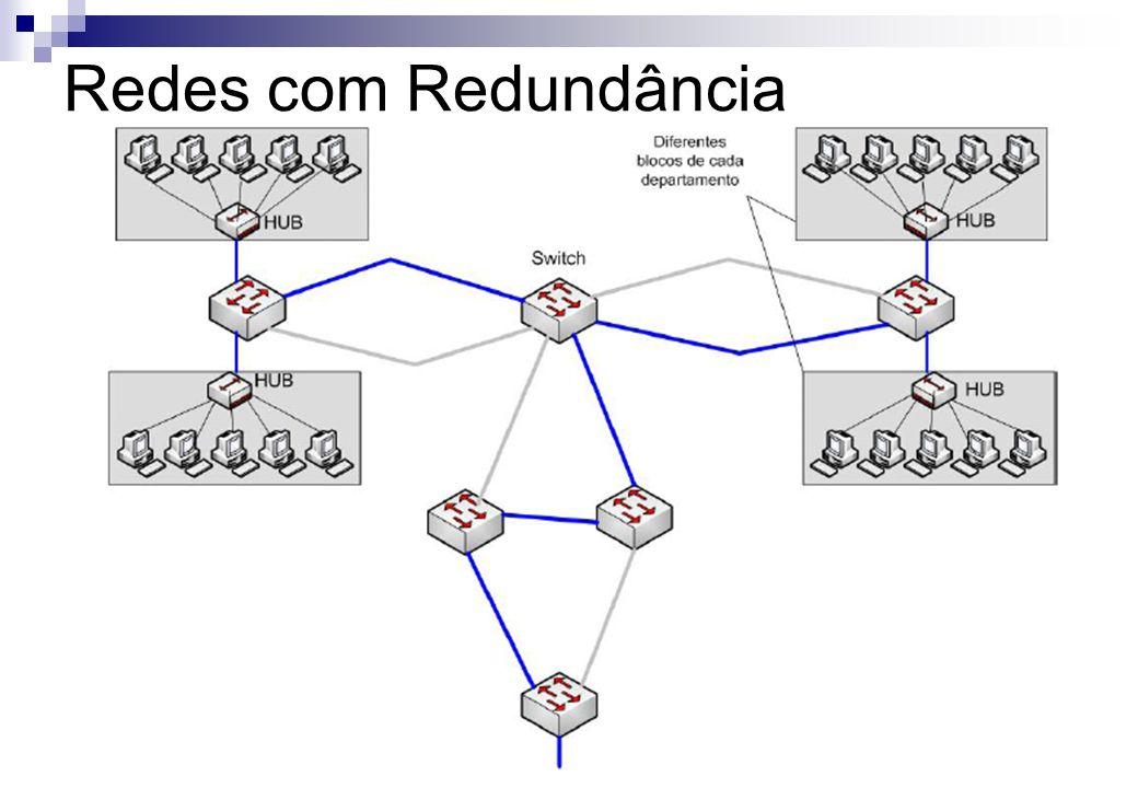 Redes com Redundância