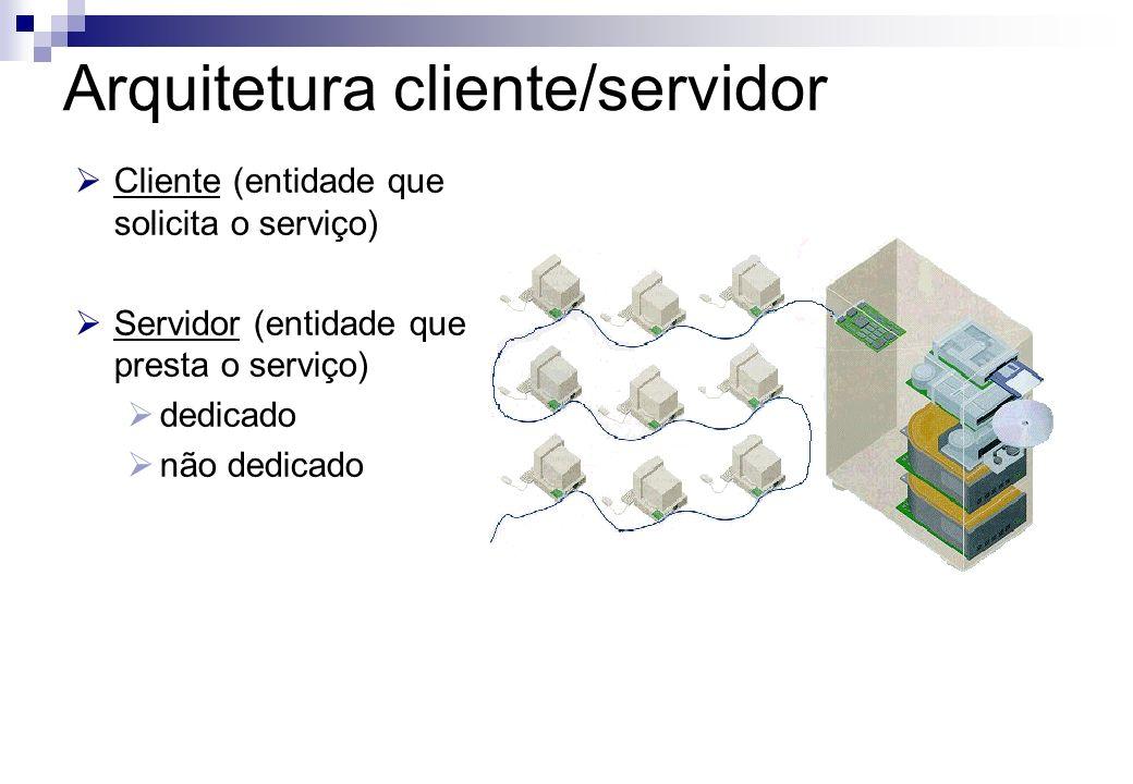 Cliente (entidade que solicita o serviço) Servidor (entidade que presta o serviço) dedicado não dedicado Arquitetura cliente/servidor