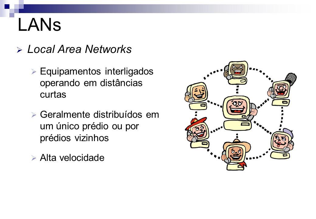 Local Area Networks Equipamentos interligados operando em distâncias curtas Geralmente distribuídos em um único prédio ou por prédios vizinhos Alta ve