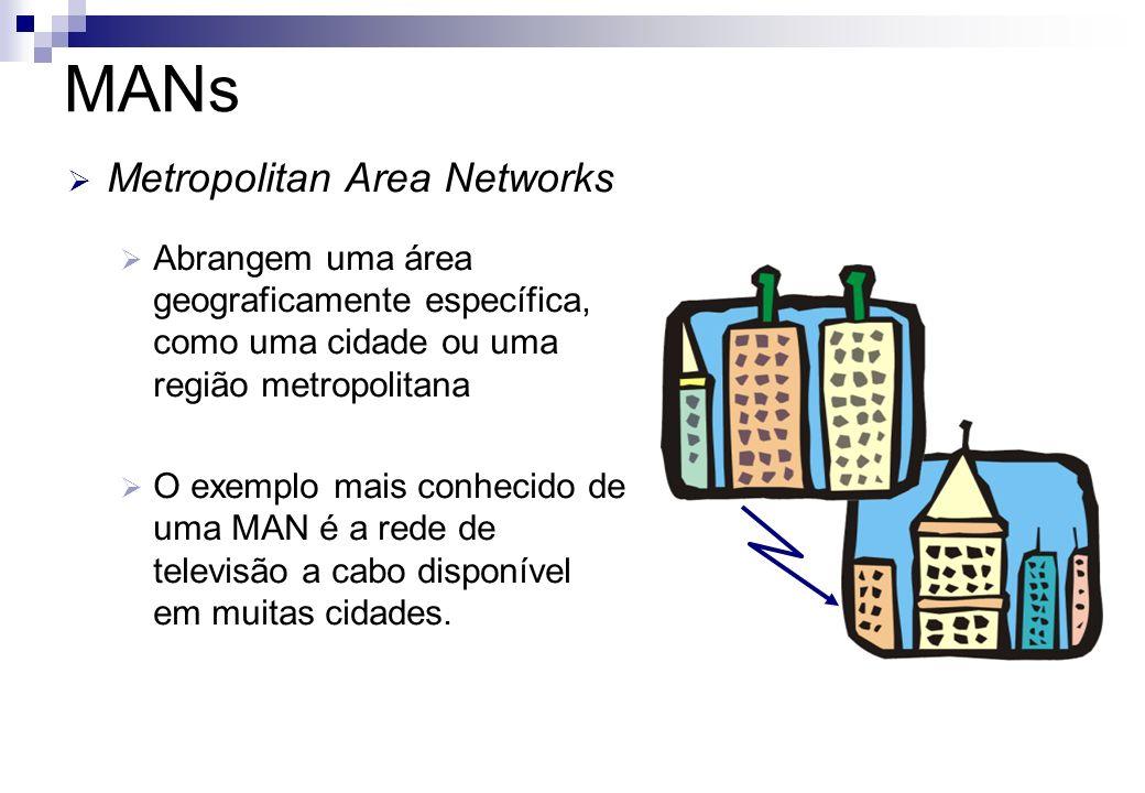 Metropolitan Area Networks Abrangem uma área geograficamente específica, como uma cidade ou uma região metropolitana O exemplo mais conhecido de uma M