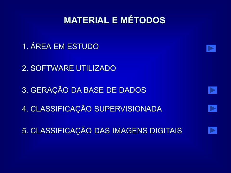 MATERIAL E MÉTODOS 2. SOFTWARE UTILIZADO 3. GERAÇÃO DA BASE DE DADOS 5. CLASSIFICAÇÃO DAS IMAGENS DIGITAIS 4. CLASSIFICAÇÃO SUPERVISIONADA 1. ÁREA EM