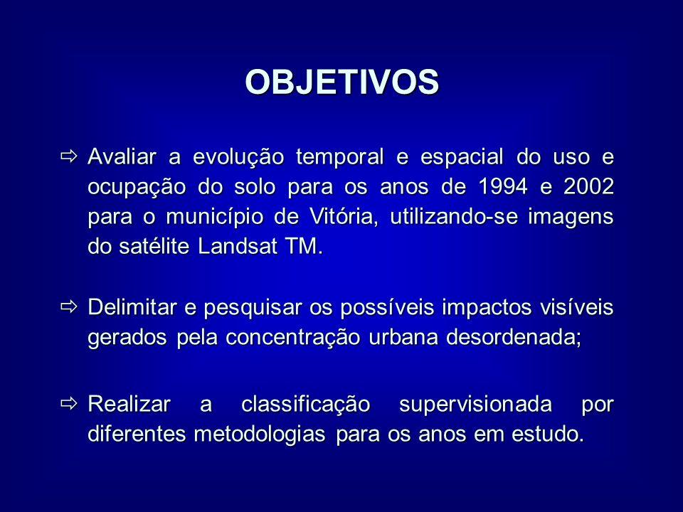 OBJETIVOS ðAvaliar a evolução temporal e espacial do uso e ocupação do solo para os anos de 1994 e 2002 para o município de Vitória, utilizando-se ima