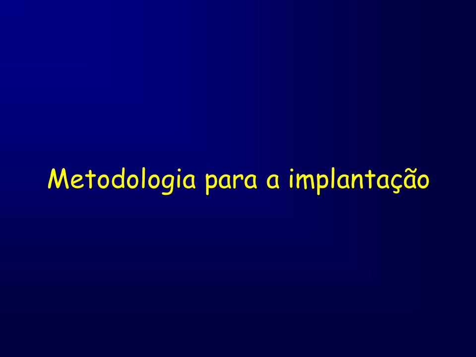 Metodologia para a implantação