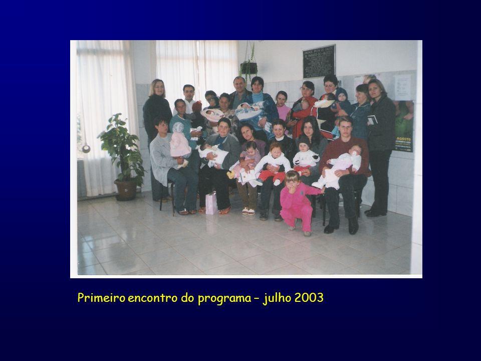 Primeiro encontro do programa – julho 2003