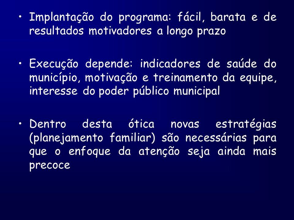 Implantação do programa: fácil, barata e de resultados motivadores a longo prazo Execução depende: indicadores de saúde do município, motivação e trei