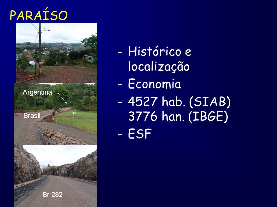 -Histórico e localização -Economia -4527 hab. (SIAB) 3776 han. (IBGE) -ESF PARAÍSO Br 282 Argentina Brasil