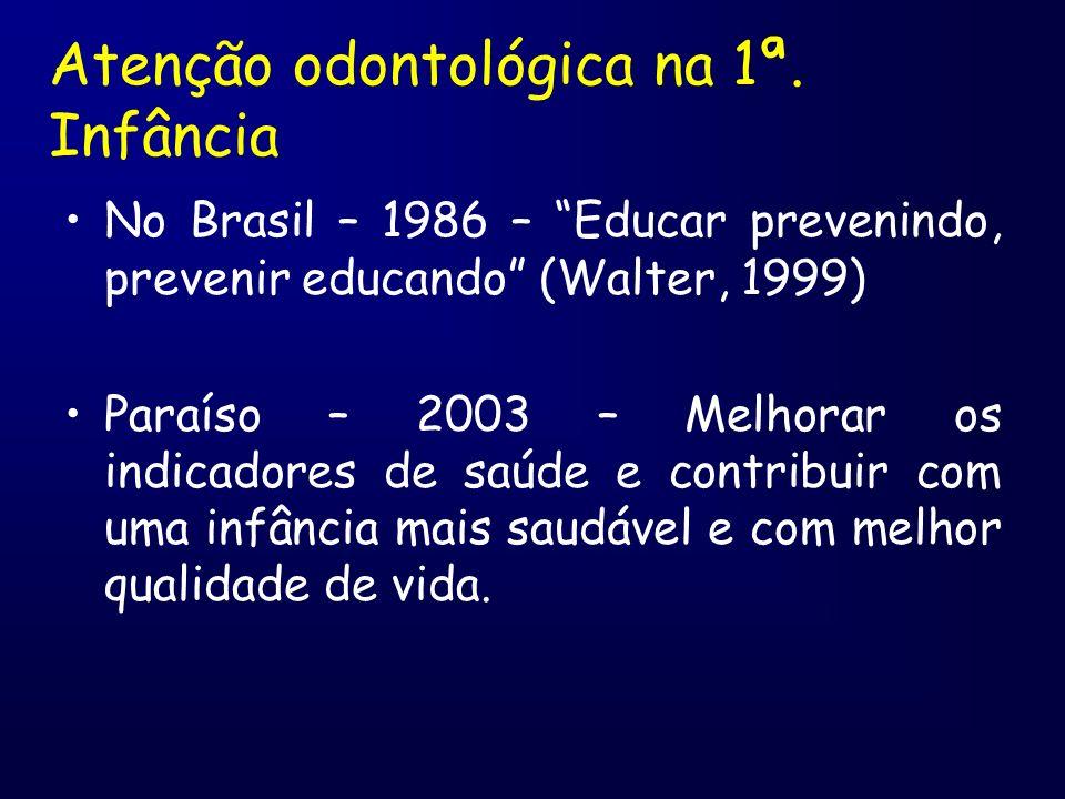 Atenção odontológica na 1ª. Infância No Brasil – 1986 – Educar prevenindo, prevenir educando (Walter, 1999) Paraíso – 2003 – Melhorar os indicadores d