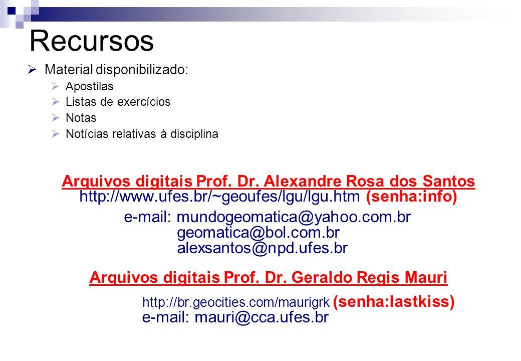 Material disponibilizado: Apostilas Listas de exercícios Notas Notícias relativas à disciplina Arquivos digitais Prof.