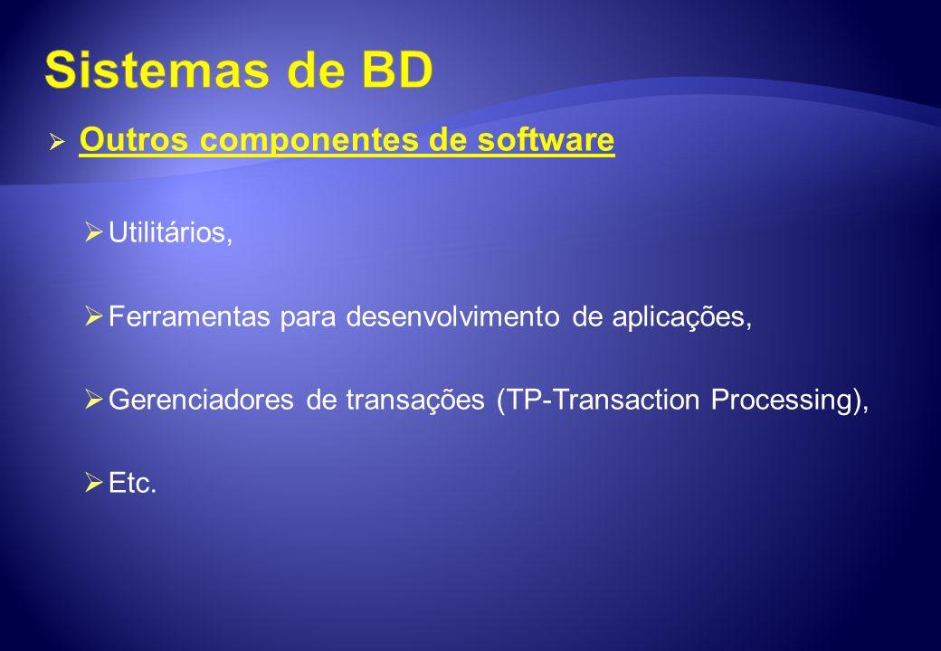 Outros componentes de software Utilitários, Ferramentas para desenvolvimento de aplicações, Gerenciadores de transações (TP-Transaction Processing), Etc.