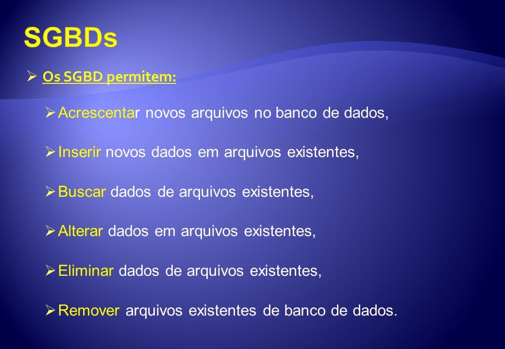 Os SGBD permitem: Acrescentar novos arquivos no banco de dados, Inserir novos dados em arquivos existentes, Buscar dados de arquivos existentes, Alterar dados em arquivos existentes, Eliminar dados de arquivos existentes, Remover arquivos existentes de banco de dados.