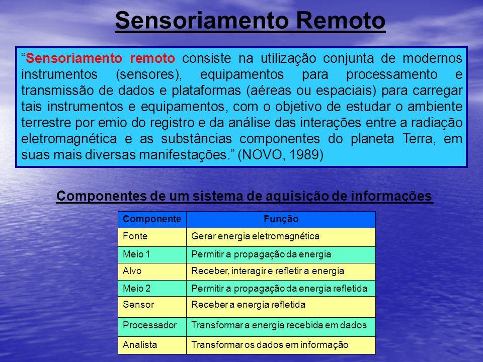 Sensoriamento Remoto Sensoriamento remoto consiste na utilização conjunta de modernos instrumentos (sensores), equipamentos para processamento e trans