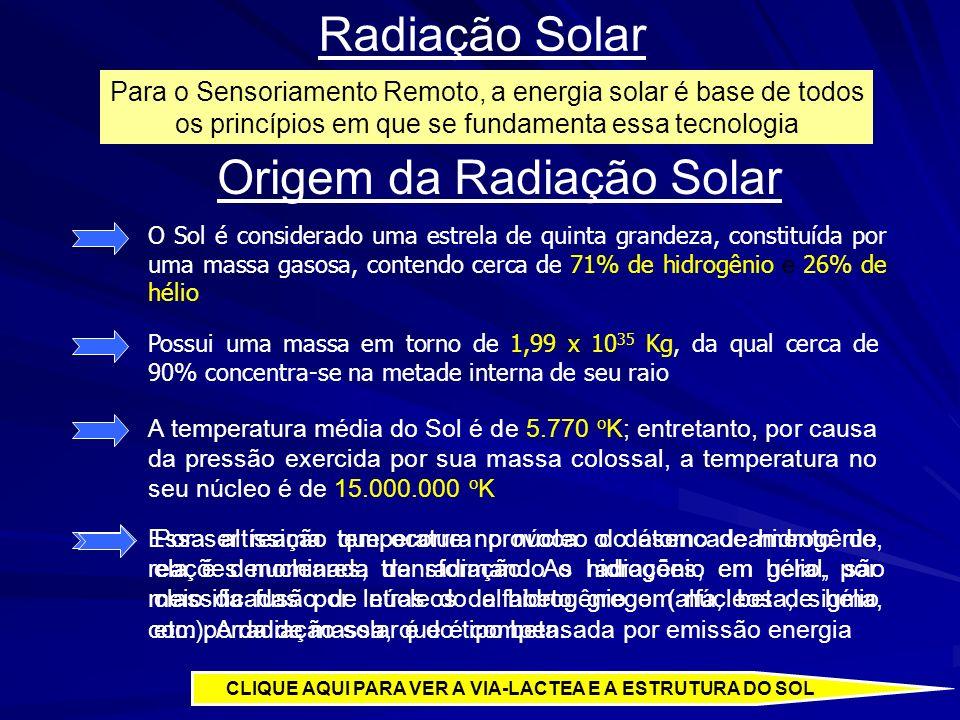 Para o Sensoriamento Remoto, a energia solar é base de todos os princípios em que se fundamenta essa tecnologia CLIQUE AQUI PARA VER A VIA-LACTEA E A