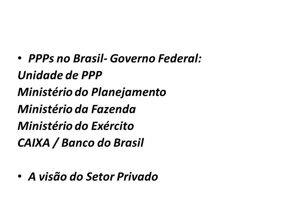 PPPs no Brasil- Governo Federal: Unidade de PPP Ministério do Planejamento Ministério da Fazenda Ministério do Exército CAIXA / Banco do Brasil A visão do Setor Privado