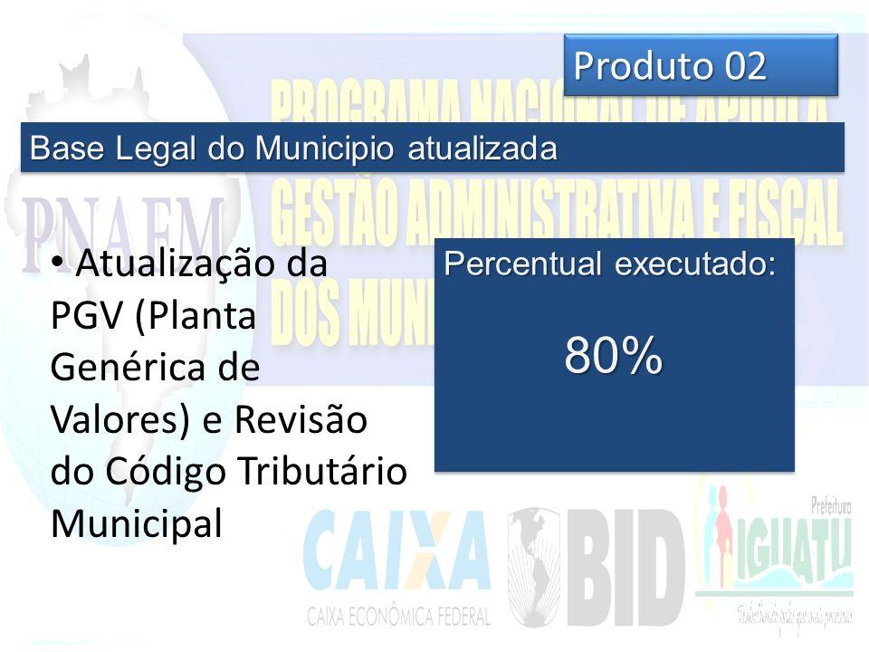 Produto 02 Base Legal do Municipio atualizada Atualização da PGV (Planta Genérica de Valores) e Revisão do Código Tributário Municipal Percentual executado: 80% 80%