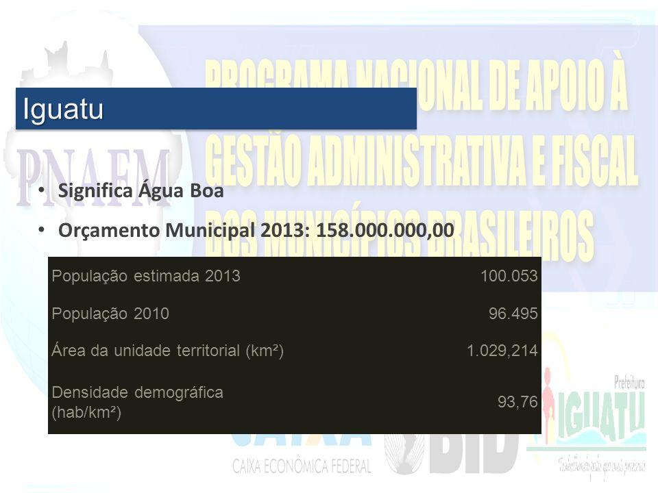 IguatuIguatu Significa Água Boa Orçamento Municipal 2013: 158.000.000,00 População estimada 2013100.053 População 201096.495 Área da unidade territorial (km²)1.029,214 Densidade demográfica (hab/km²) 93,76