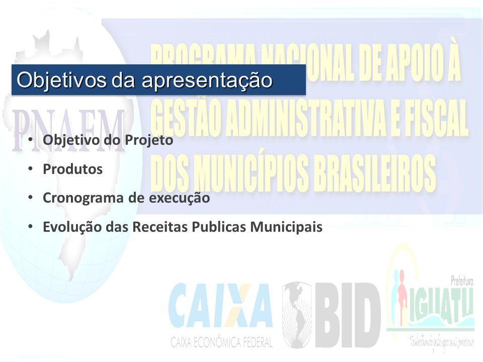 Objetivos da apresentação Objetivo do Projeto Produtos Cronograma de execução Evolução das Receitas Publicas Municipais