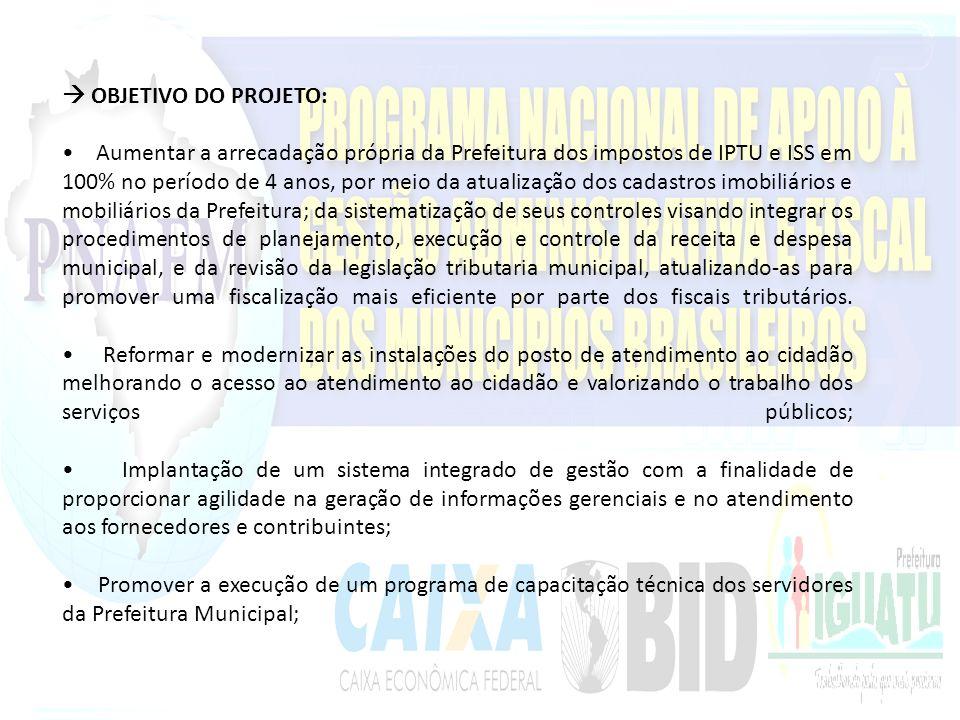 OBJETIVO DO PROJETO: Aumentar a arrecadação própria da Prefeitura dos impostos de IPTU e ISS em 100% no período de 4 anos, por meio da atualização dos cadastros imobiliários e mobiliários da Prefeitura; da sistematização de seus controles visando integrar os procedimentos de planejamento, execução e controle da receita e despesa municipal, e da revisão da legislação tributaria municipal, atualizando-as para promover uma fiscalização mais eficiente por parte dos fiscais tributários.