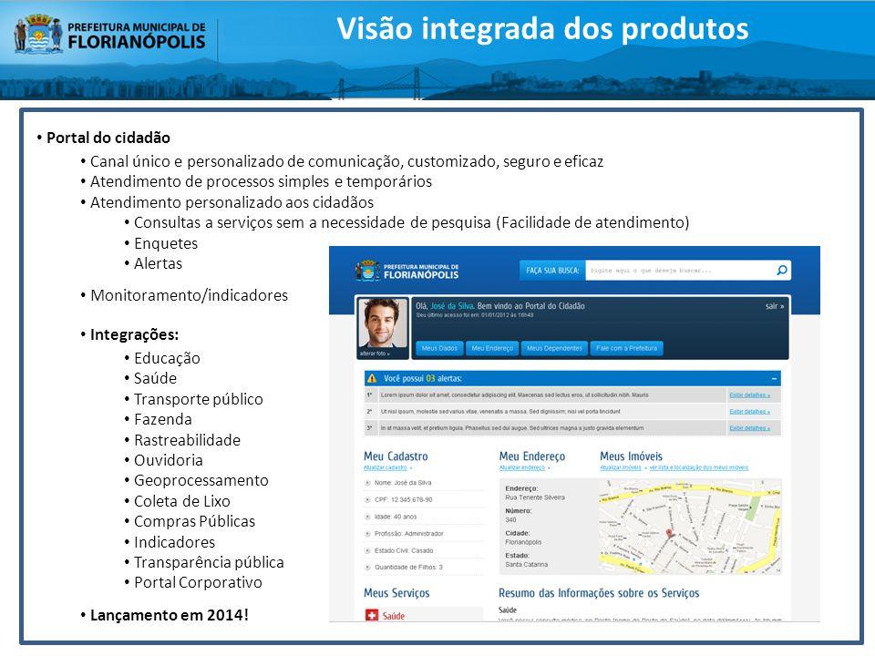 Portal do cidadão Canal único e personalizado de comunicação, customizado, seguro e eficaz Atendimento de processos simples e temporários Atendimento