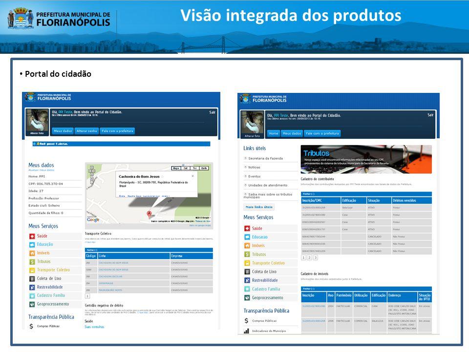 Portal do cidadão Visão integrada dos produtos