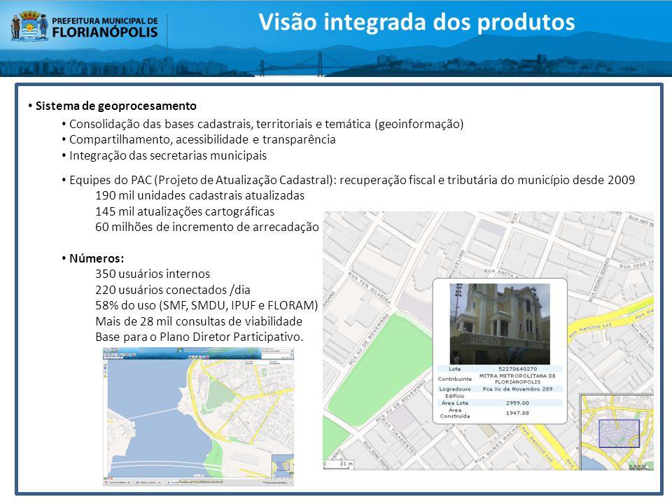 Sistema de geoprocesamento Consolidação das bases cadastrais, territoriais e temática (geoinformação) Compartilhamento, acessibilidade e transparência