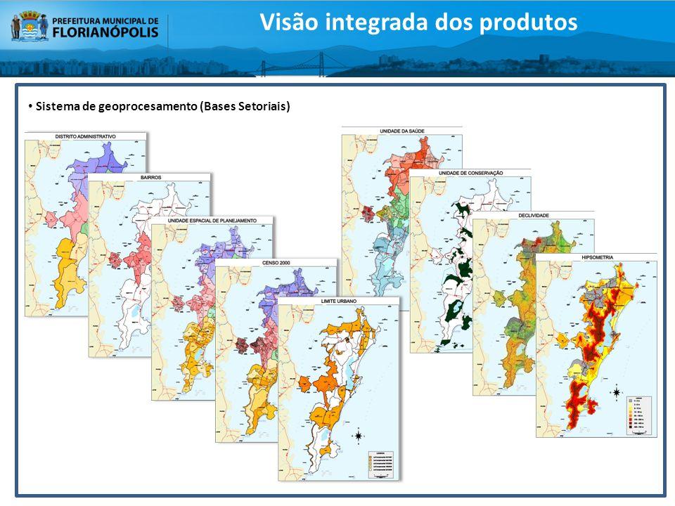 Sistema de geoprocesamento (Bases Setoriais) Visão integrada dos produtos