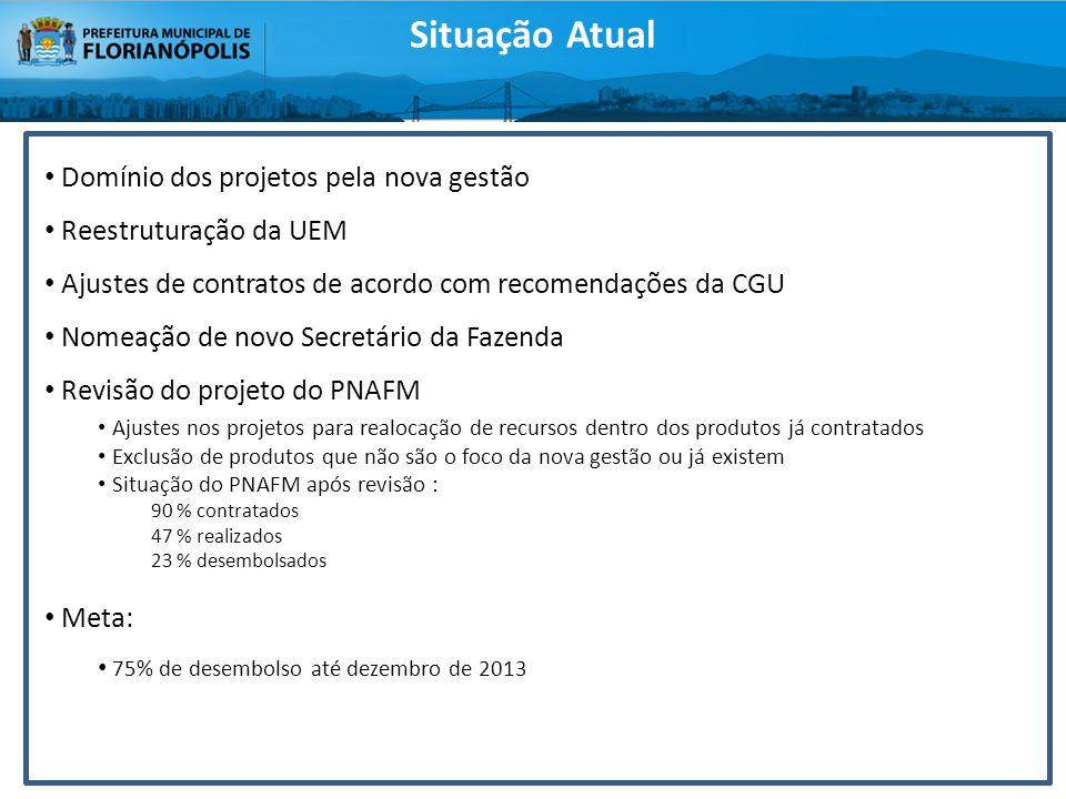 Situação Atual Domínio dos projetos pela nova gestão Reestruturação da UEM Ajustes de contratos de acordo com recomendações da CGU Nomeação de novo Se