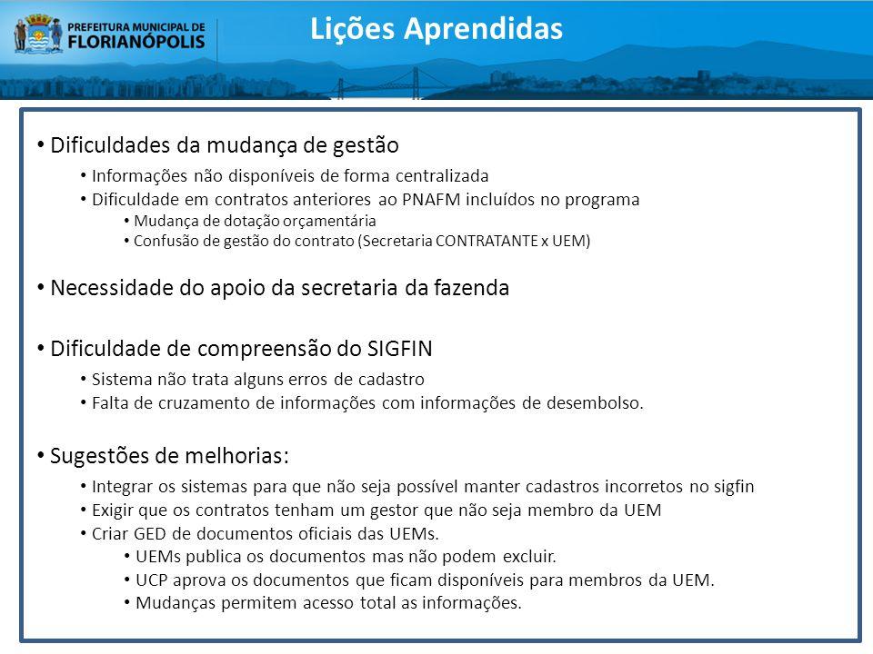Lições Aprendidas Dificuldades da mudança de gestão Informações não disponíveis de forma centralizada Dificuldade em contratos anteriores ao PNAFM inc