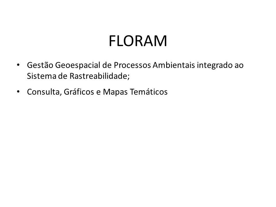 Gestão Geoespacial de Processos Ambientais integrado ao Sistema de Rastreabilidade; Consulta, Gráficos e Mapas Temáticos FLORAM