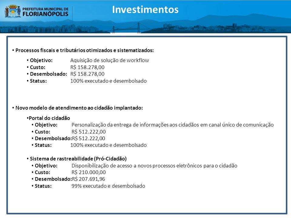 Investimentos Processos fiscais e tributários otimizados e sistematizados: Objetivo: Aquisição de solução de workflow Custo: R$ 158.278,00 Desembolsad