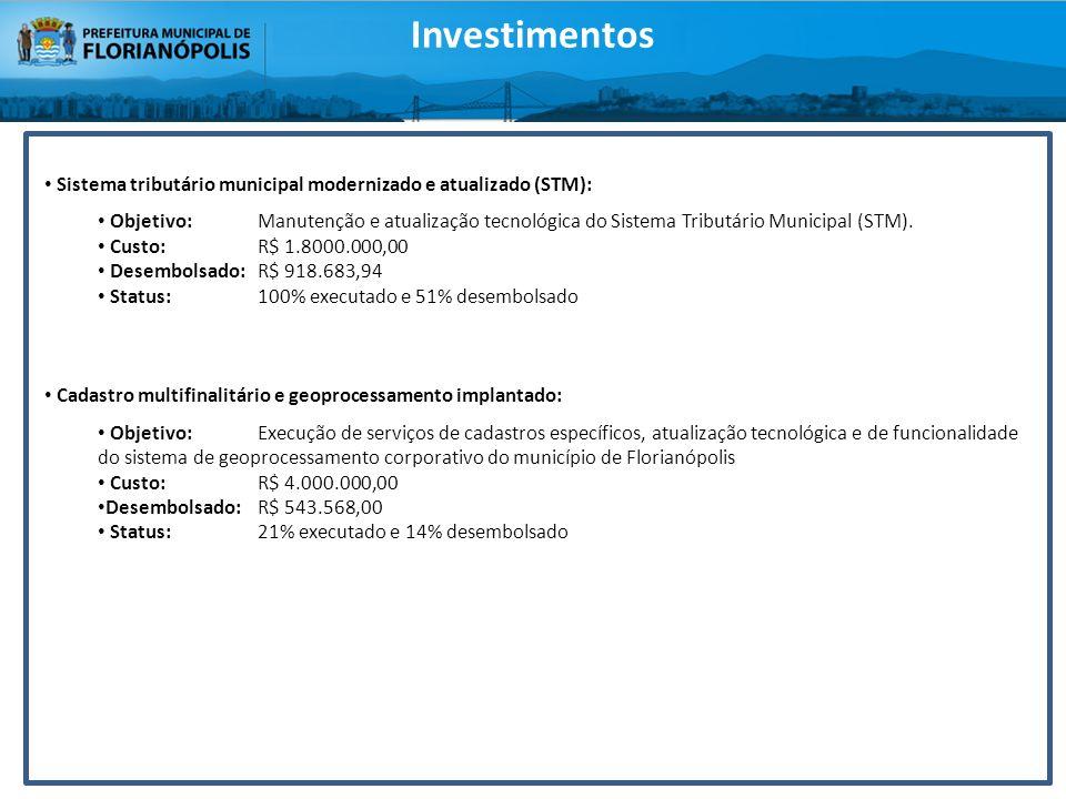 Investimentos Sistema tributário municipal modernizado e atualizado (STM): Objetivo: Manutenção e atualização tecnológica do Sistema Tributário Munici