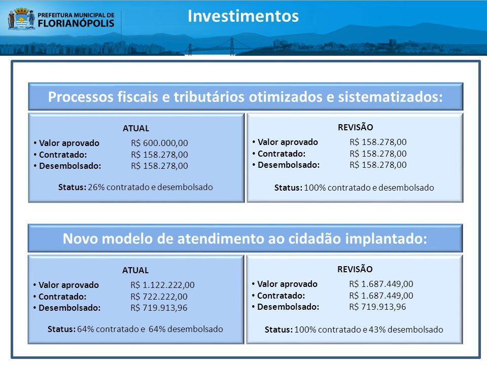 Investimentos Processos fiscais e tributários otimizados e sistematizados: ATUAL Valor aprovadoR$ 600.000,00 Contratado: R$ 158.278,00 Desembolsado: R