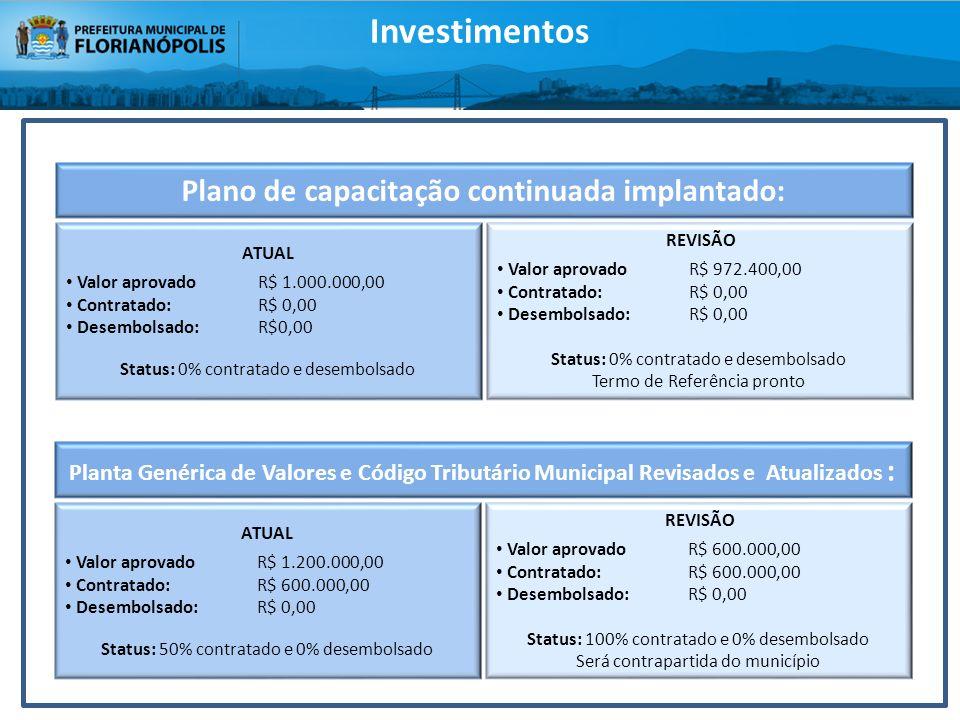 Investimentos Plano de capacitação continuada implantado: ATUAL Valor aprovadoR$ 1.000.000,00 Contratado: R$ 0,00 Desembolsado: R$0,00 Status: 0% cont