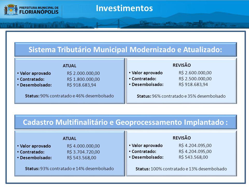 Escritório de projetos implantado: ATUAL Valor aprovadoR$ 300.000,00 Contratado: R$ 0,00 Desembolsado: R$ 0,00 Status: 0% contratado e desembolsado REVISÃO Valor aprovadoR$ 0,00 Contratado: R$ 0,00 Desembolsado: R$ 0,00 Status: 100% contratado e desembolsado Investimentos