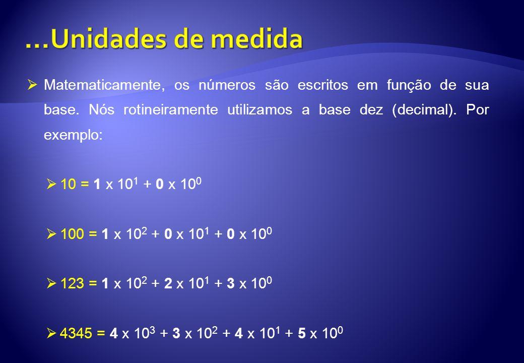 Matematicamente, os números são escritos em função de sua base. Nós rotineiramente utilizamos a base dez (decimal). Por exemplo: 10 = 1 x 10 1 + 0 x 1