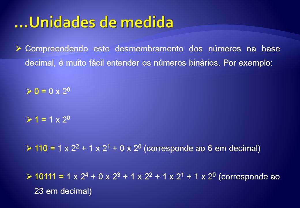 Compreendendo este desmembramento dos números na base decimal, é muito fácil entender os números binários. Por exemplo: 0 = 0 x 2 0 1 = 1 x 2 0 110 =