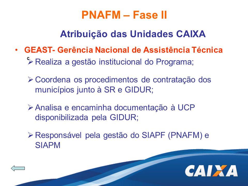 PNAFM – Fase II Atribuição das Unidades CAIXA c GEAST- Gerência Nacional de Assistência Técnica Realiza a gestão institucional do Programa; Coordena o