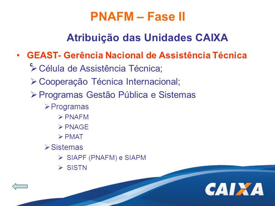 PNAFM – Fase II Atribuição das Unidades CAIXA c GEAST- Gerência Nacional de Assistência Técnica Célula de Assistência Técnica; Cooperação Técnica Inte