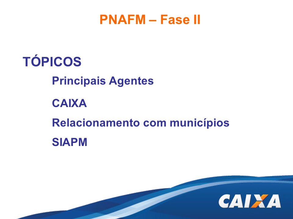 PNAFM – Fase II TÓPICOS Principais Agentes CAIXA Relacionamento com municípios SIAPM
