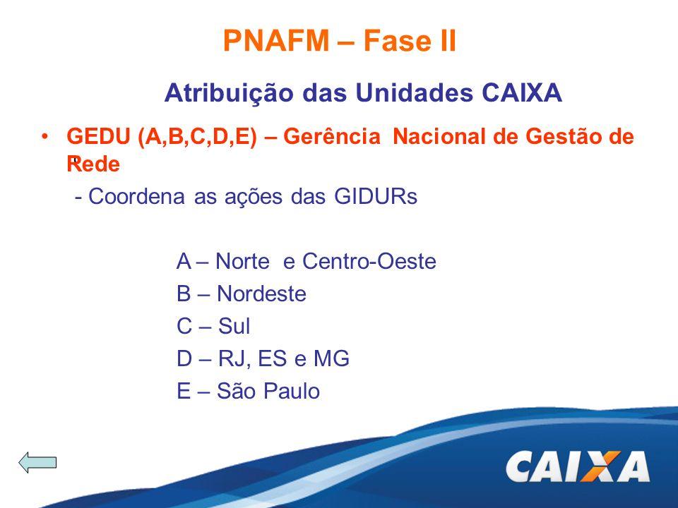 PNAFM – Fase II Atribuição das Unidades CAIXA c GEDU (A,B,C,D,E) – Gerência Nacional de Gestão de Rede - Coordena as ações das GIDURs A – Norte e Cent