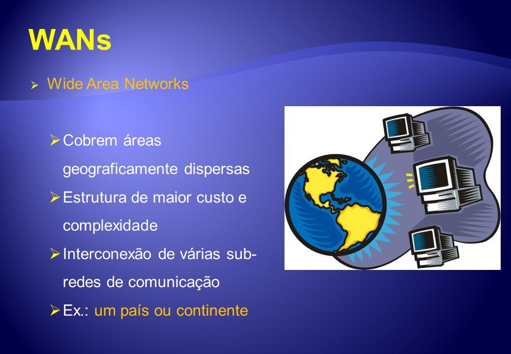 Wide Area Networks Cobrem áreas geograficamente dispersas Estrutura de maior custo e complexidade Interconexão de várias sub- redes de comunicação Ex.