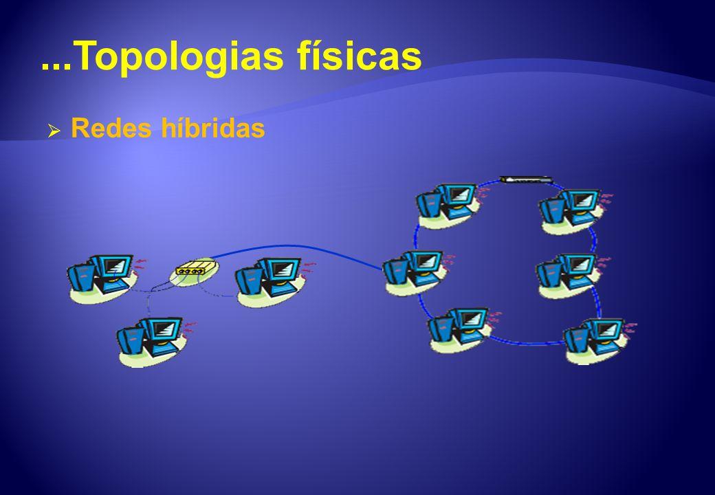 Redes híbridas...Topologias físicas