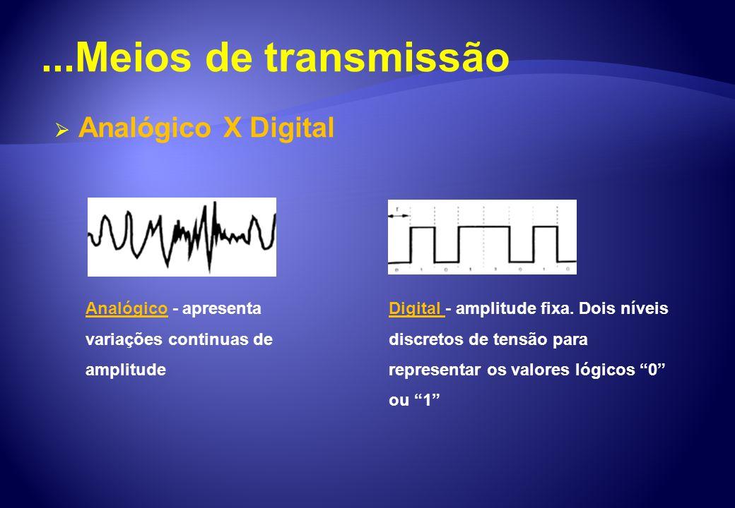 Analógico X Digital Analógico - apresenta variações continuas de amplitude Digital - amplitude fixa. Dois níveis discretos de tensão para representar