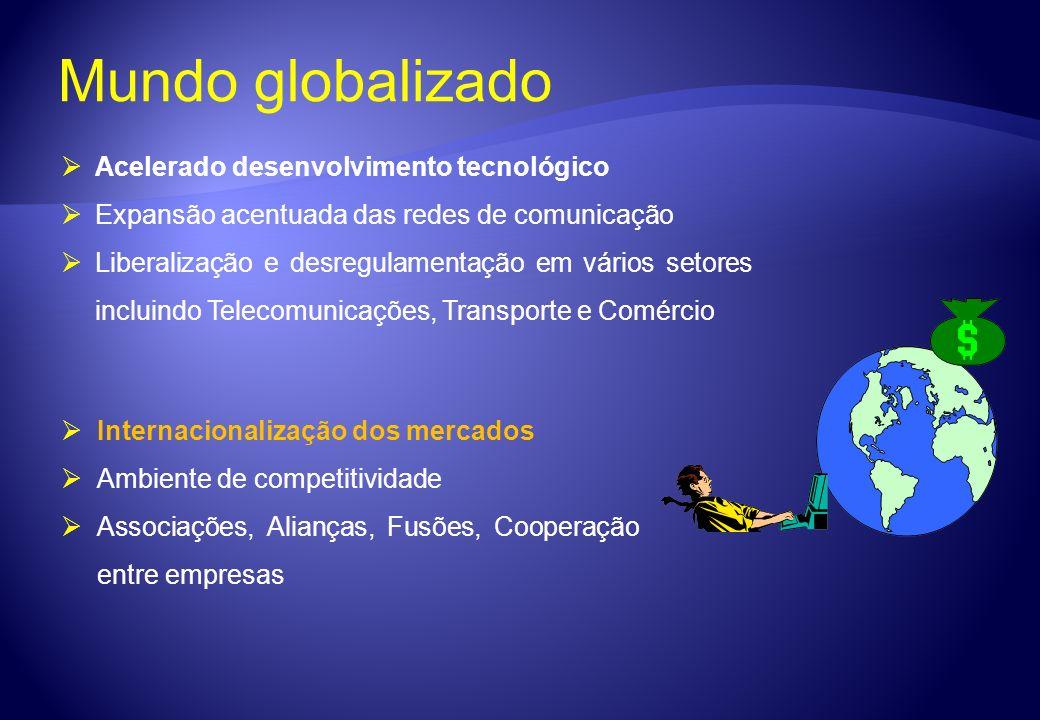 NETWORK-ENABLEDRELATIONS Consumidores Empresas Qualquer coisa para qualquer um em qualquer lugar a qualquer hora Troca Eletrônica de Informações...Mundo globalizado