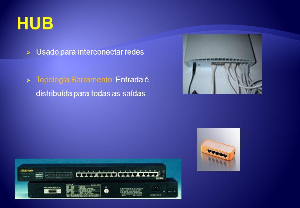 Usado para interconectar redes Topologia Barramento: Entrada é distribuída para todas as saídas. HUB