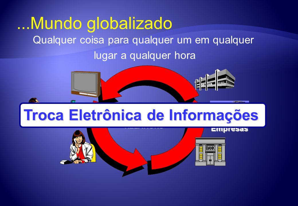 NETWORK-ENABLEDRELATIONS Consumidores Empresas Qualquer coisa para qualquer um em qualquer lugar a qualquer hora Troca Eletrônica de Informações...Mun