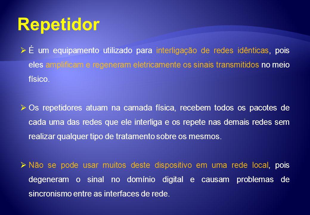 Repetidor É um equipamento utilizado para interligação de redes idênticas, pois eles amplificam e regeneram eletricamente os sinais transmitidos no me